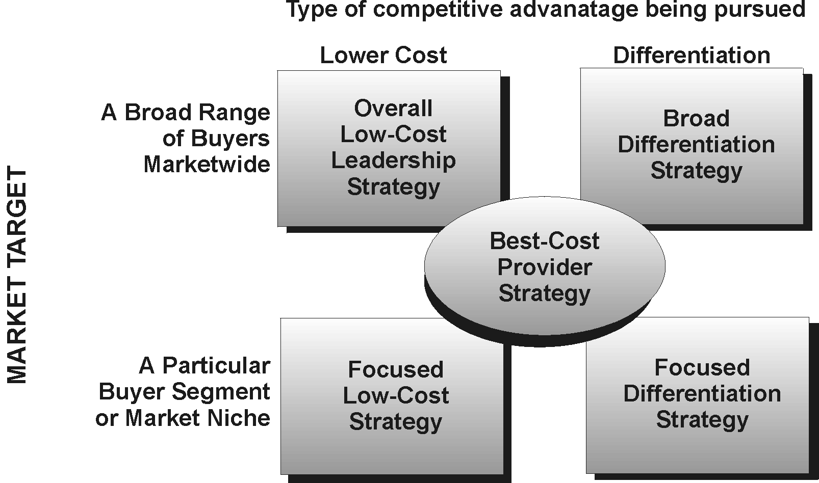 operations management source competitive advantage Ppt competitive advantage source of competitive advantage superior assetsoperations management for competitive advantage.
