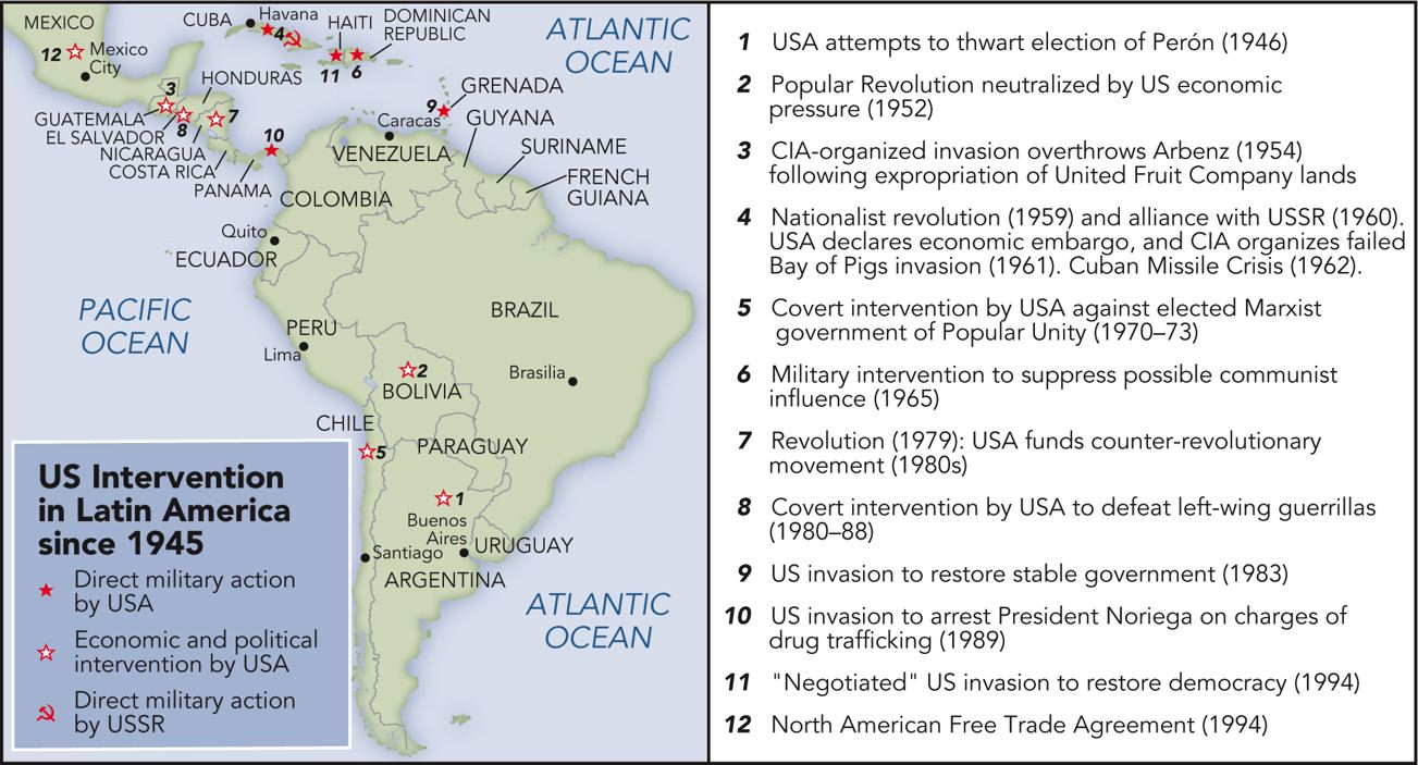 Us Intervention In Latin America Since 1945