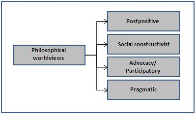 The Advocacy and Participatory Framework