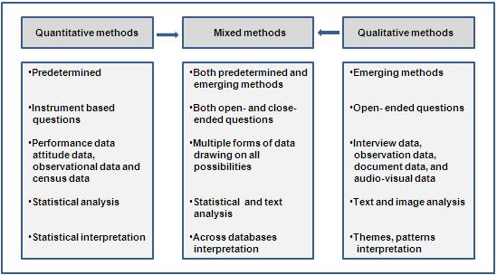 approaches to curriculum design case study